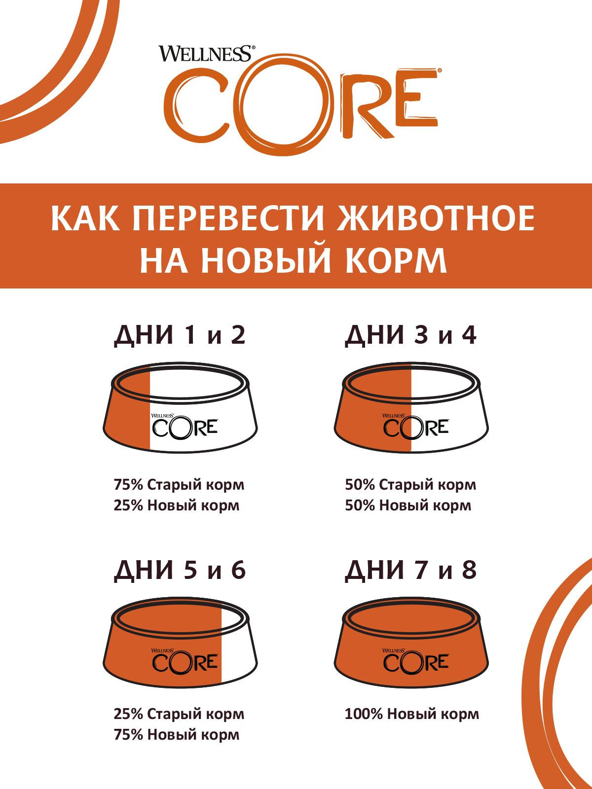 Wellness Core Small Breed Savoury Medleys 85гр.. Фото №2