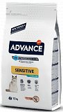 Advance Sterilized Sensitive Salmon
