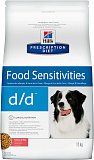 Hill's Prescription Diet d/d Food Sensitivities salmon
